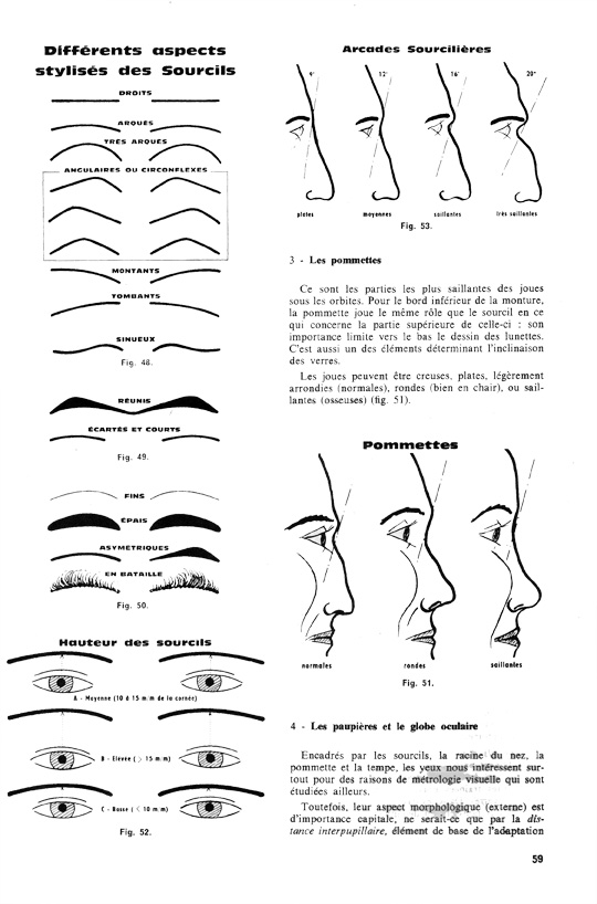 Exceptionnel differentes formes de sourcils!! - Dziriya.net LU13